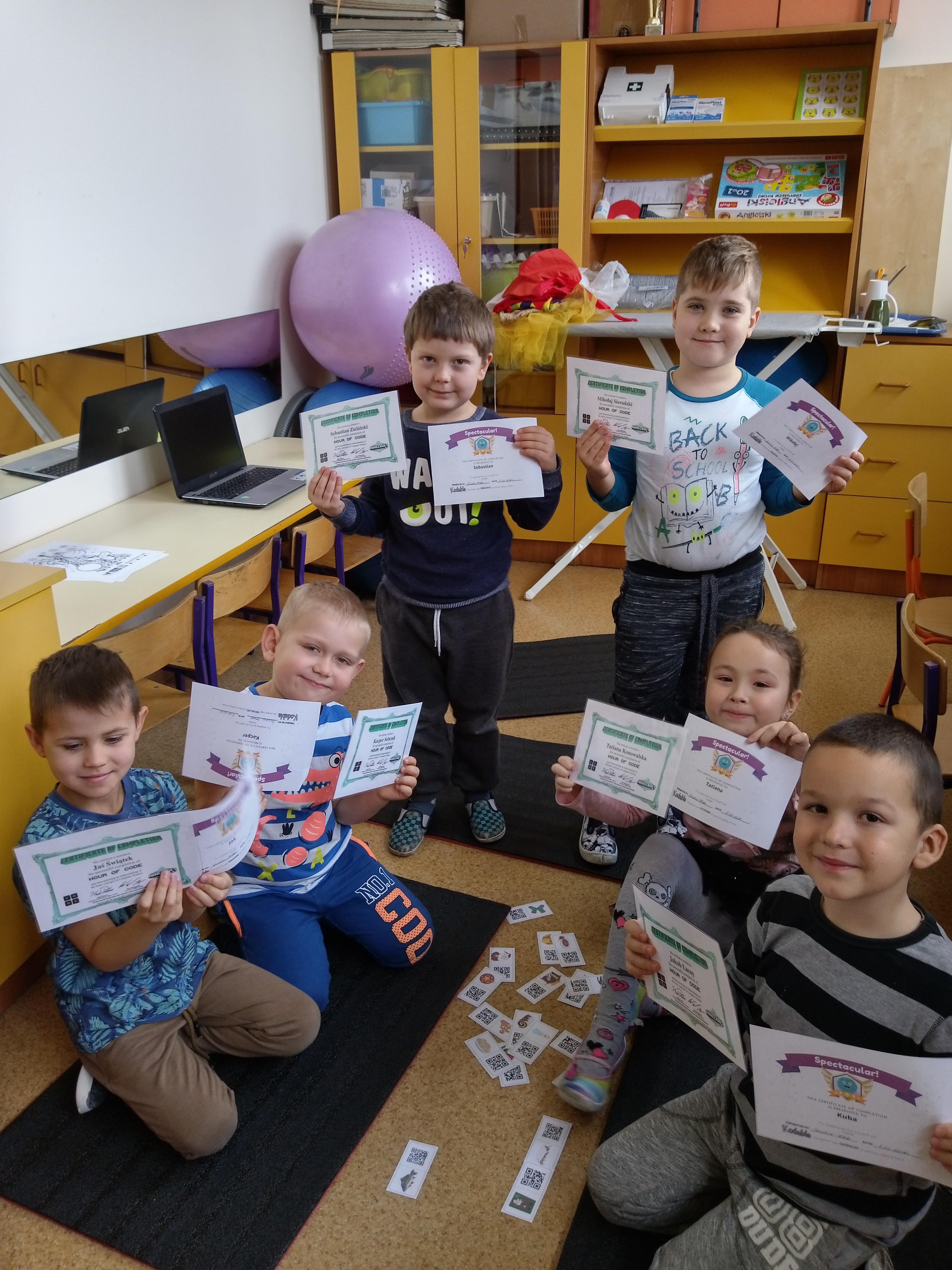 Podsumowanie Innowacji Pedagogicznej Programowanie Na